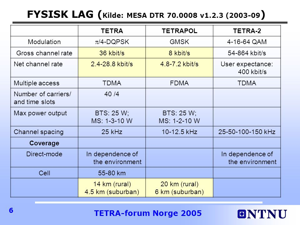 FYSISK LAG (Kilde: MESA DTR 70.0008 v1.2.3 (2003-09)
