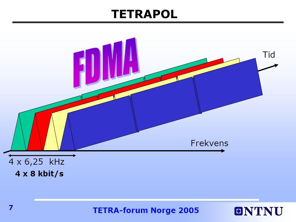 FDMA TETRAPOL Tid Frekvens 4 x 6,25 kHz 4 x 8 kbit/s