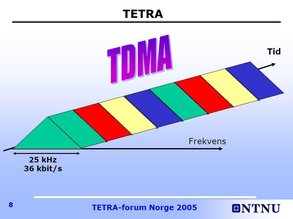 TETRA TDMA Tid Frekvens 25 kHz 36 kbit/s TETRA-forum Norge 2005