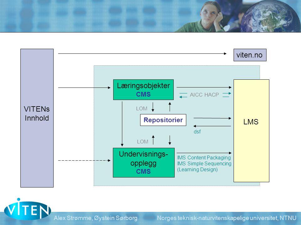 viten.no VITENs Innhold Læringsobjekter LMS Undervisnings- opplegg CMS