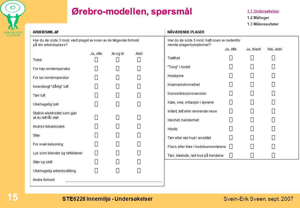 Ørebro-modellen, spørsmål