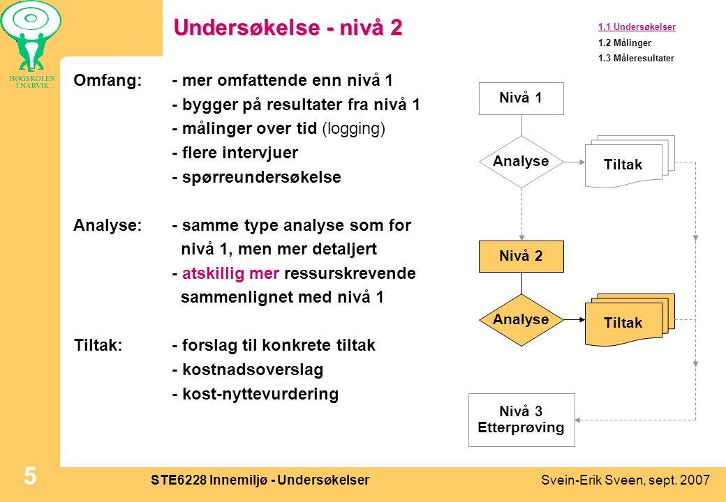 STE6228 Innemiljø - Undersøkelser