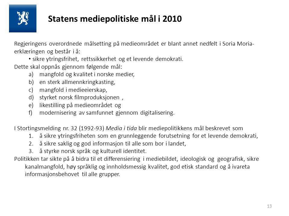 Statens mediepolitiske mål i 2010