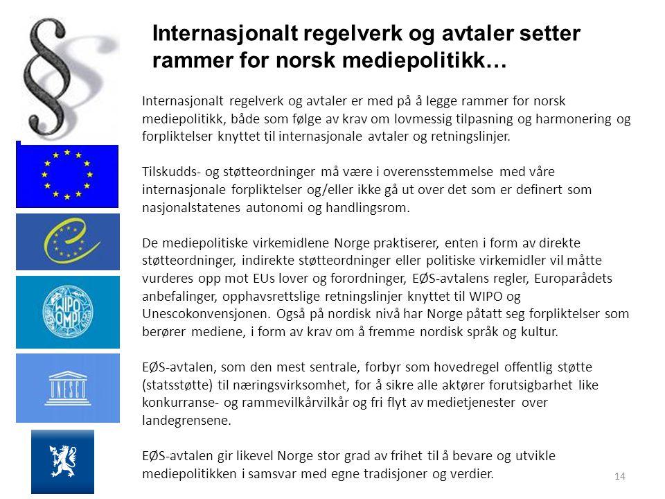 Internasjonalt regelverk og avtaler setter rammer for norsk mediepolitikk…