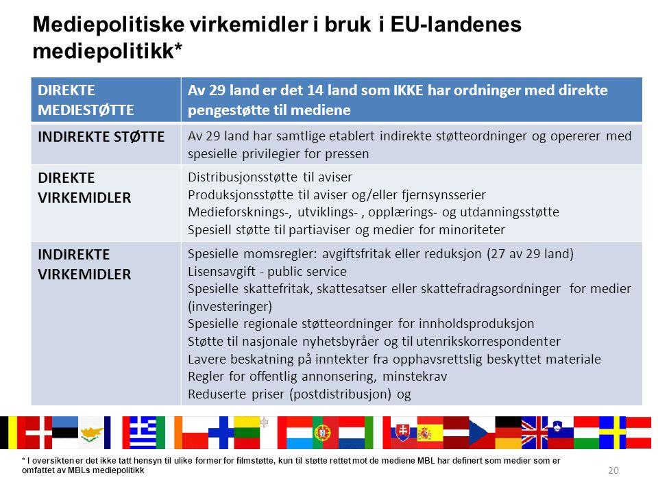 Mediepolitiske virkemidler i bruk i EU-landenes mediepolitikk*