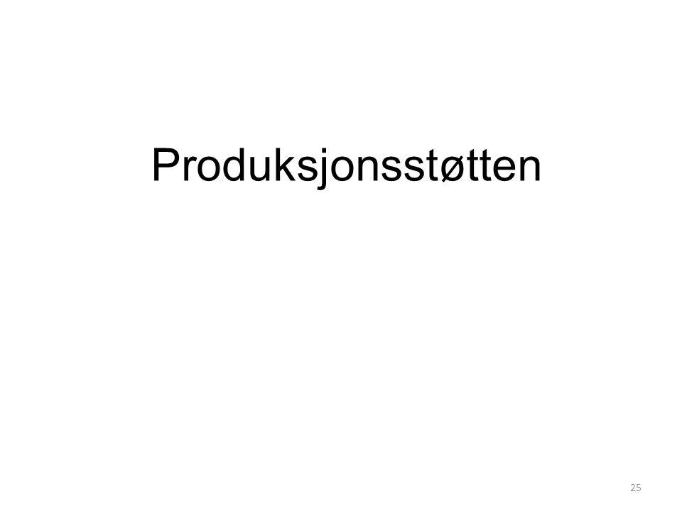 Produksjonsstøtten