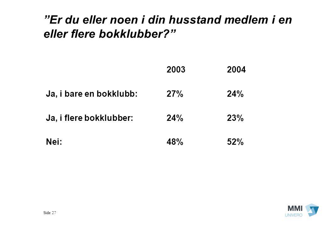 Er du eller noen i din husstand medlem i en eller flere bokklubber