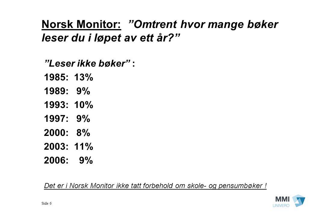 Norsk Monitor: Omtrent hvor mange bøker leser du i løpet av ett år