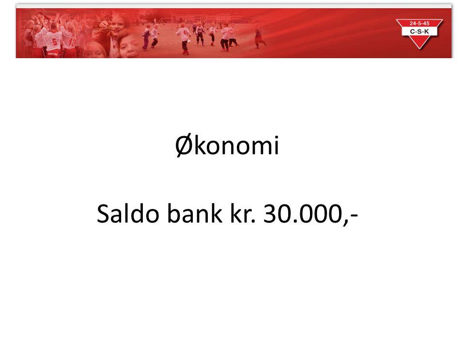 Økonomi Saldo bank kr. 30.000,-