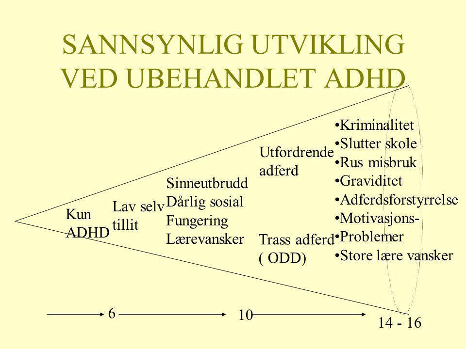 SANNSYNLIG UTVIKLING VED UBEHANDLET ADHD