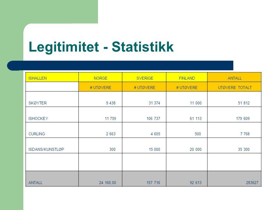 Legitimitet - Statistikk