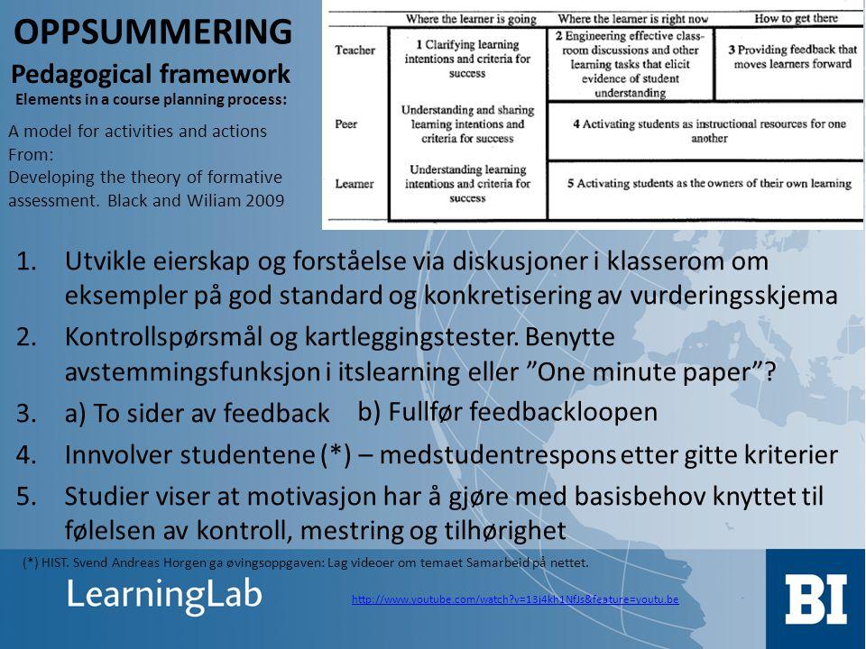 OPPSUMMERING Pedagogical framework