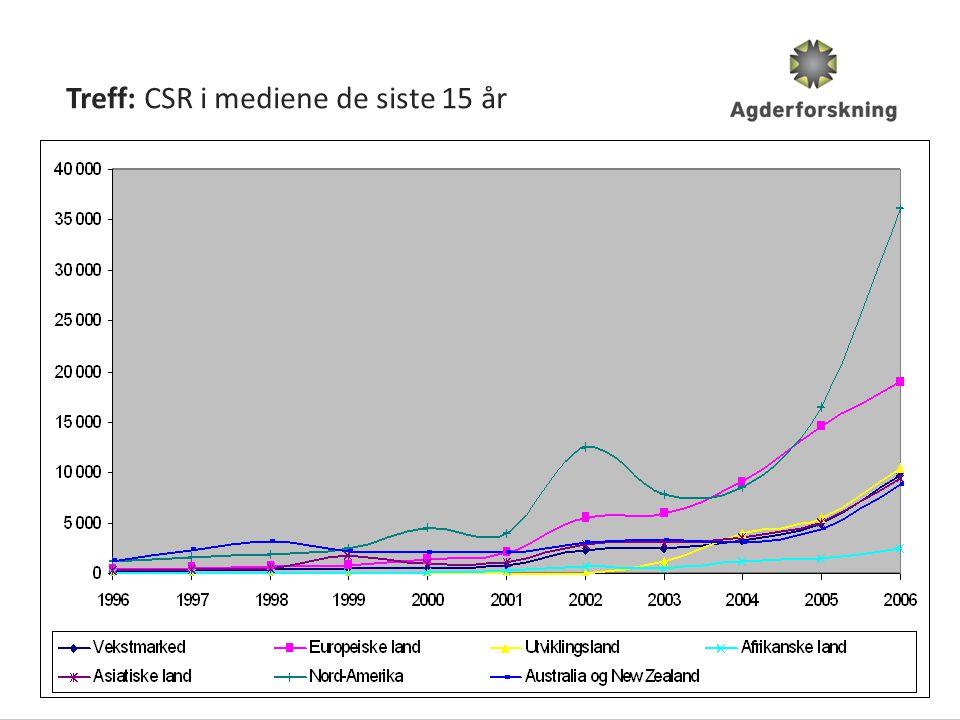 Treff: CSR i mediene de siste 15 år