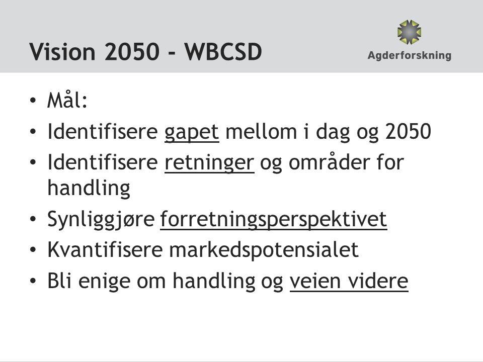 Vision 2050 - WBCSD Mål: Identifisere gapet mellom i dag og 2050