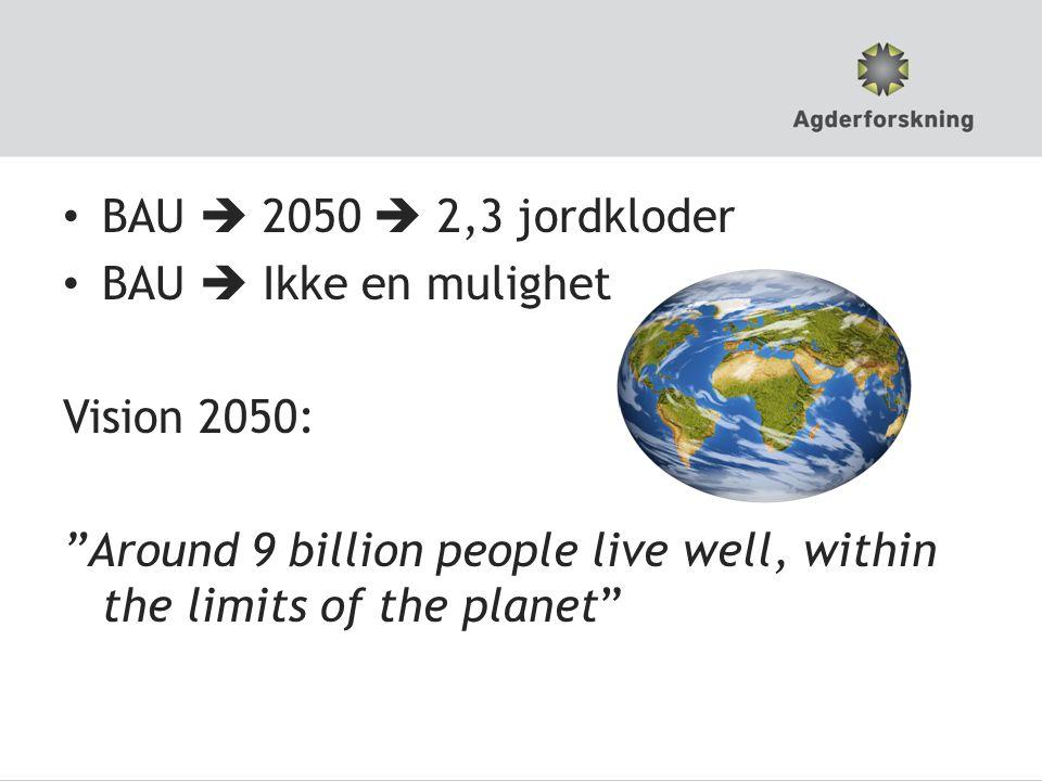 BAU  2050  2,3 jordkloder BAU  Ikke en mulighet.