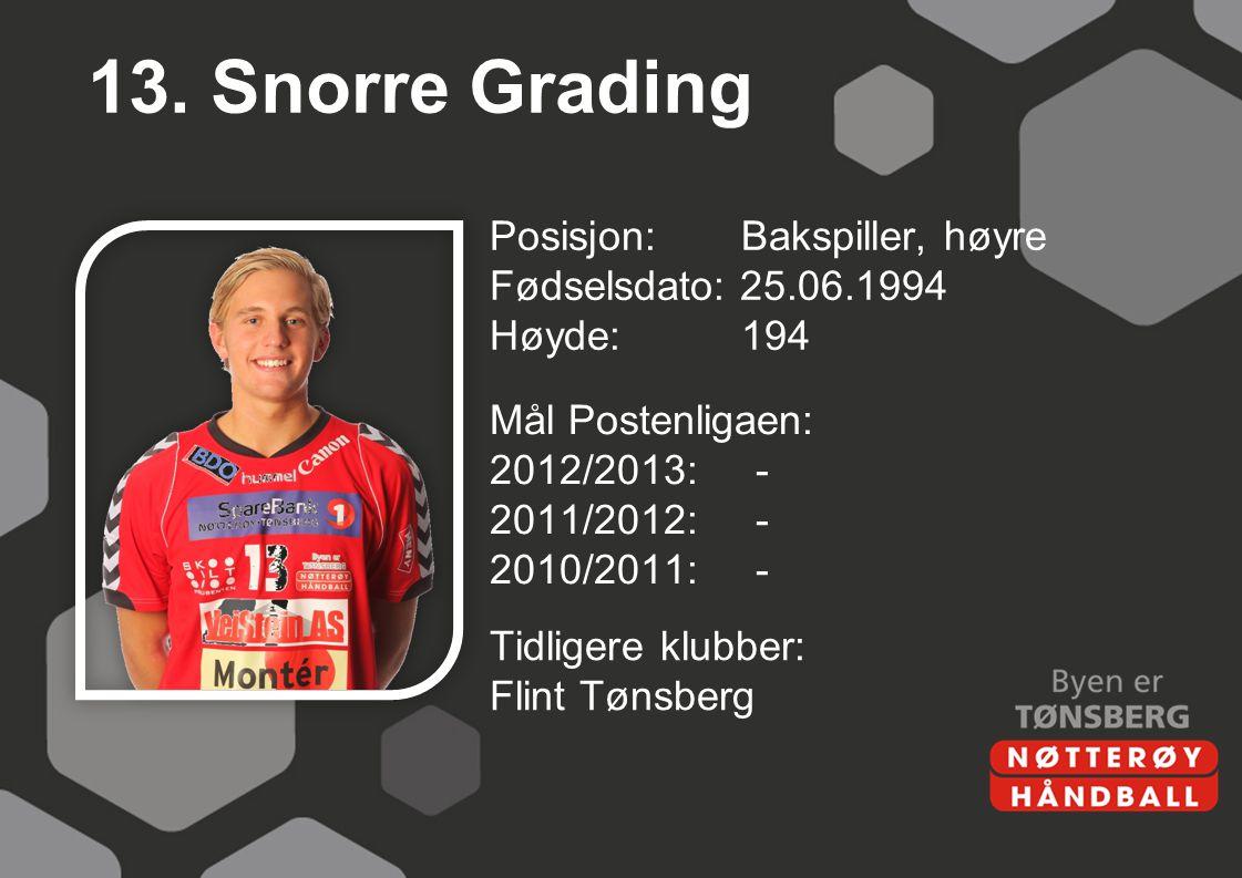13. Snorre Grading Posisjon: Bakspiller, høyre Fødselsdato: 25.06.1994 Høyde: 194 Mål Postenligaen: 2012/2013: - 2011/2012: - 2010/2011: -