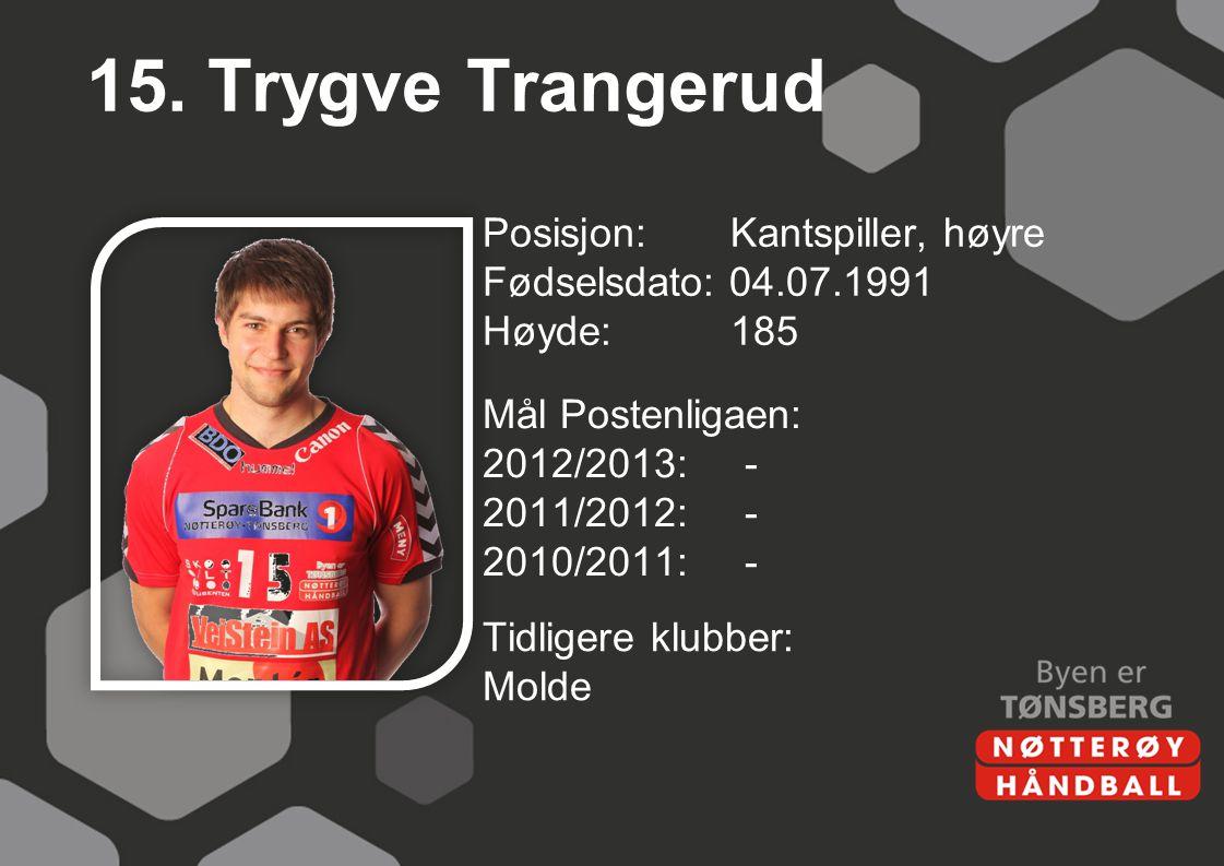 15. Trygve Trangerud Posisjon: Kantspiller, høyre Fødselsdato: 04.07.1991 Høyde: 185 Mål Postenligaen: 2012/2013: - 2011/2012: - 2010/2011: -
