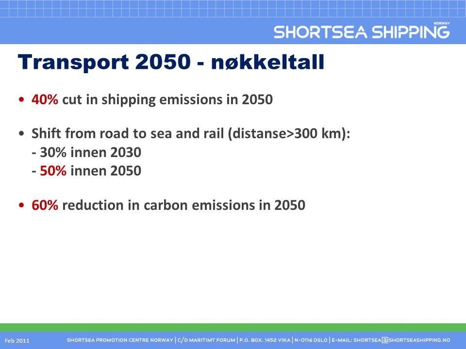 Transport 2050 - nøkkeltall
