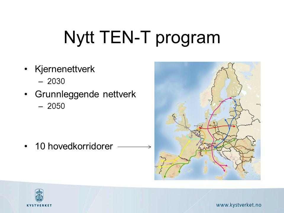 Nytt TEN-T program Kjernenettverk Grunnleggende nettverk