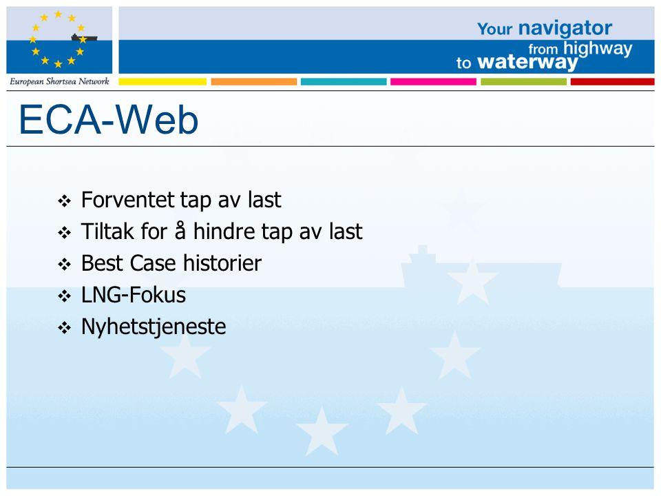 ECA-Web Forventet tap av last Tiltak for å hindre tap av last