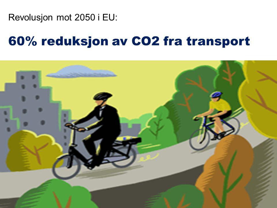 60% reduksjon av CO2 fra transport