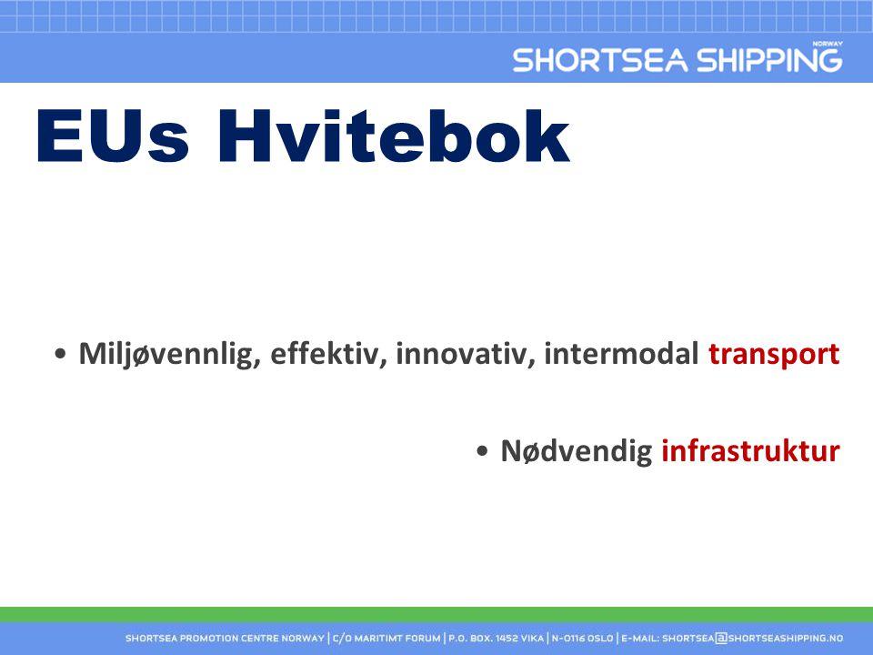 EUs Hvitebok Miljøvennlig, effektiv, innovativ, intermodal transport