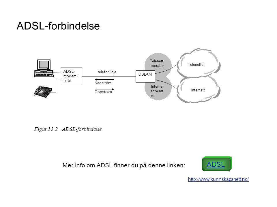 ADSL-forbindelse ADSL Mer info om ADSL finner du på denne linken: