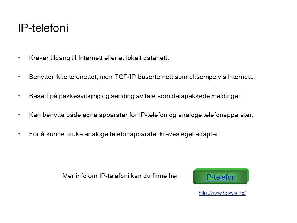 IP-telefoni IP-telefon