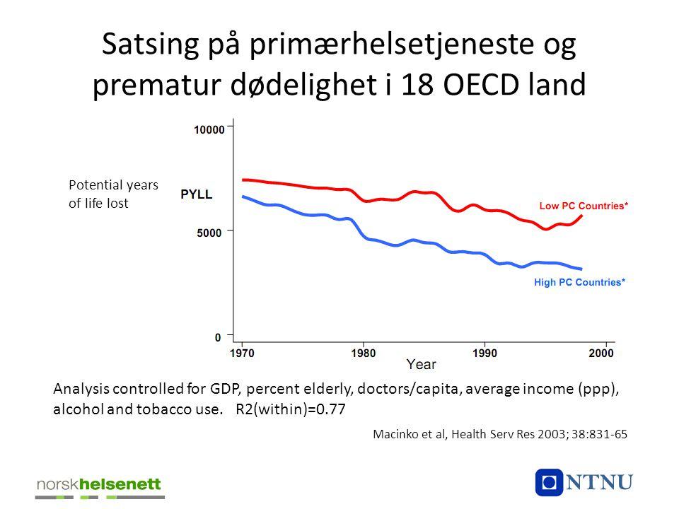Satsing på primærhelsetjeneste og prematur dødelighet i 18 OECD land