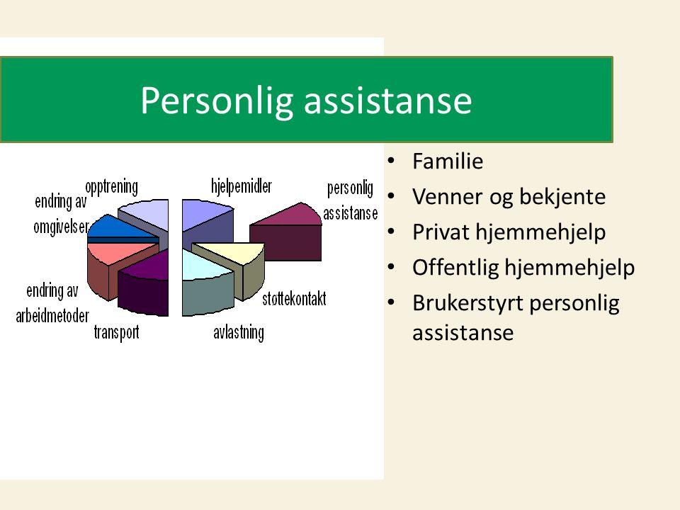 Personlig assistanse Familie Venner og bekjente Privat hjemmehjelp