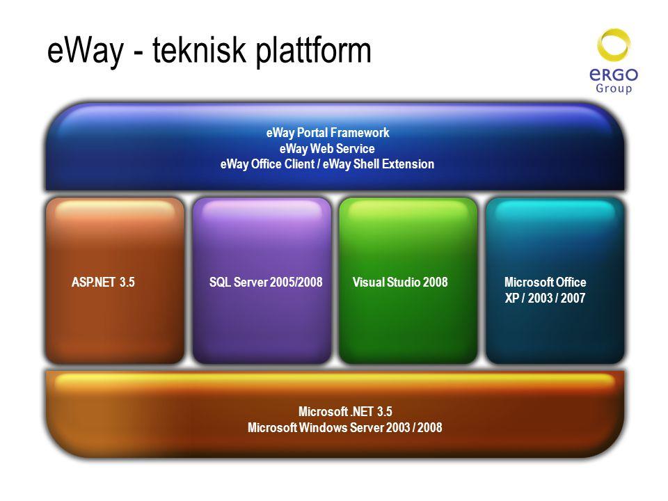 eWay - teknisk plattform