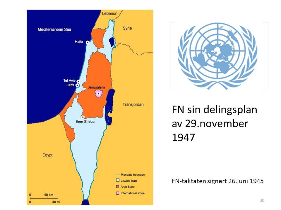 FN sin delingsplan av 29.november 1947