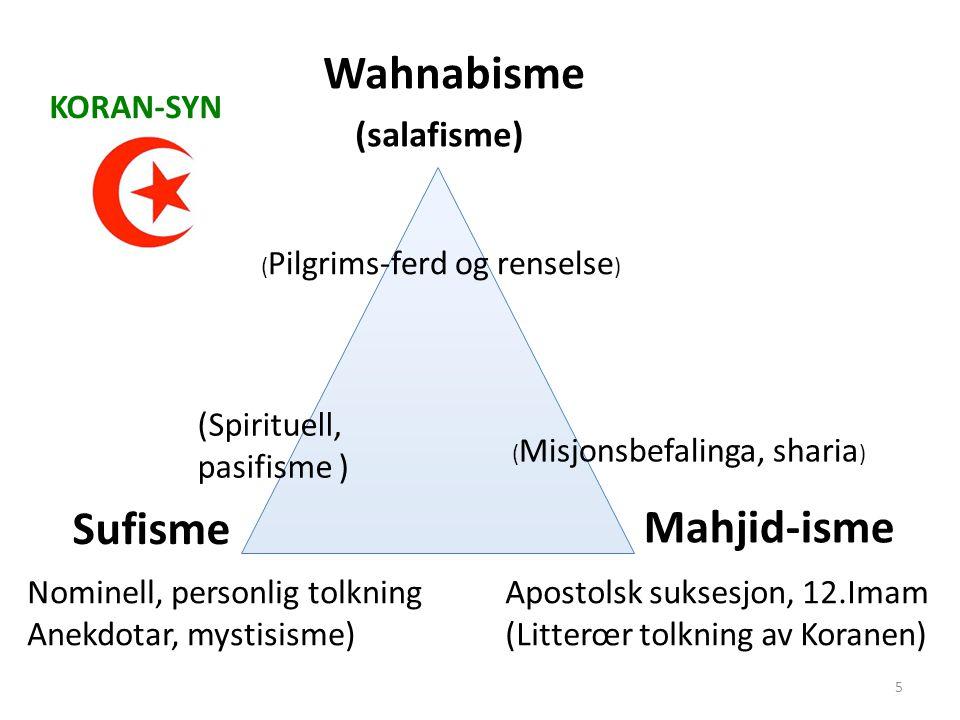 Wahnabisme (salafisme) Sufisme Mahjid-isme KORAN-SYN (Spirituell,