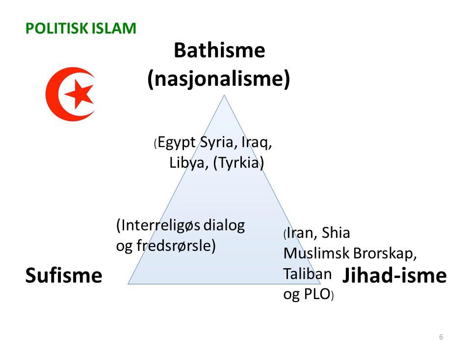Bathisme (nasjonalisme)