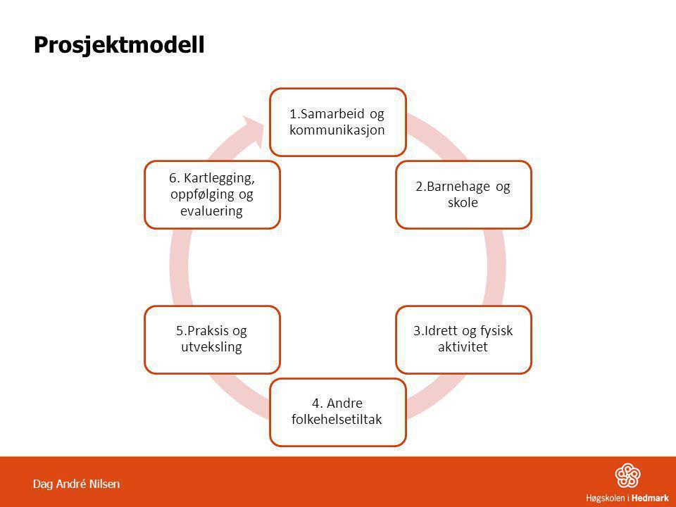 Prosjektmodell 1.Samarbeid og kommunikasjon 2.Barnehage og skole