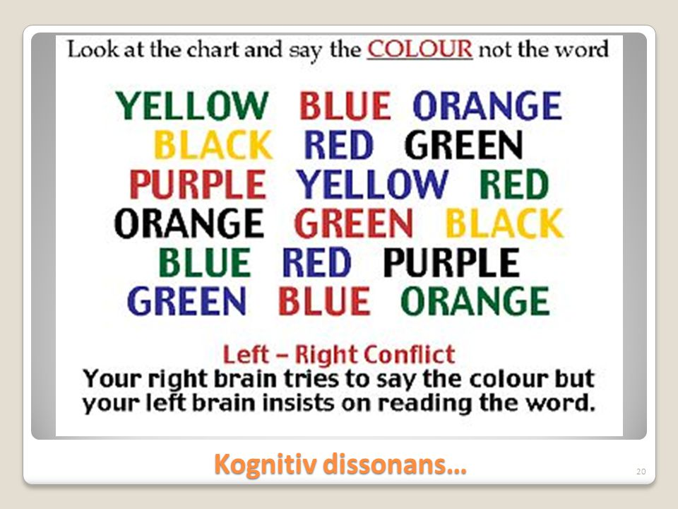 Kognitiv dissonans…