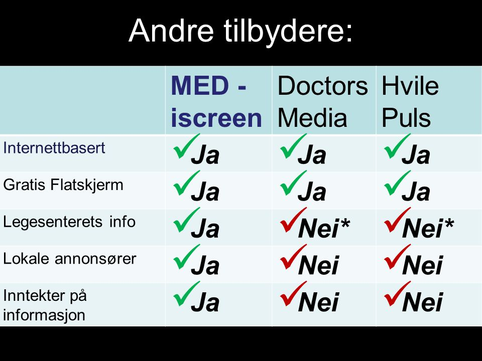 Andre tilbydere: MED -iscreen Doctors Media Hvile Puls Ja Nei* Nei