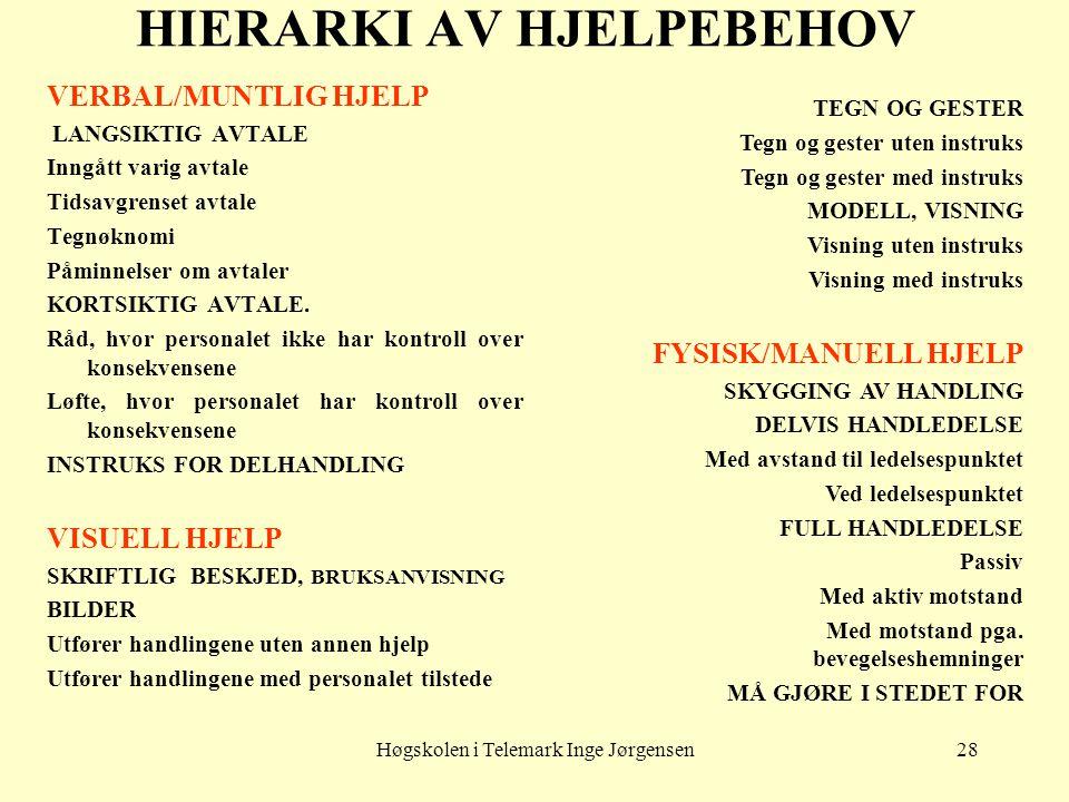 HIERARKI AV HJELPEBEHOV