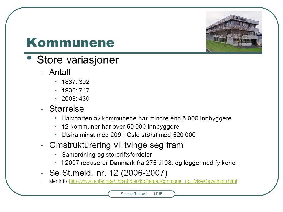 Kommunene Store variasjoner Antall Størrelse