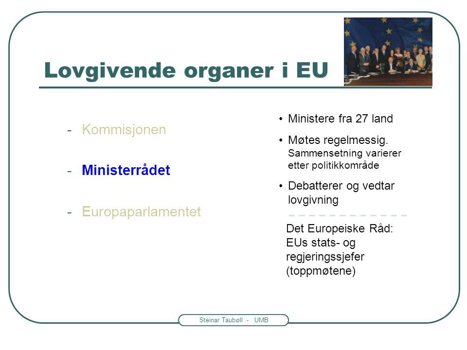 Lovgivende organer i EU
