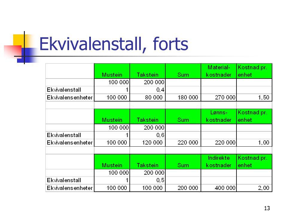 Ekvivalenstall, forts
