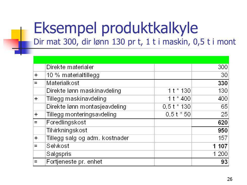 Eksempel produktkalkyle Dir mat 300, dir lønn 130 pr t, 1 t i maskin, 0,5 t i mont
