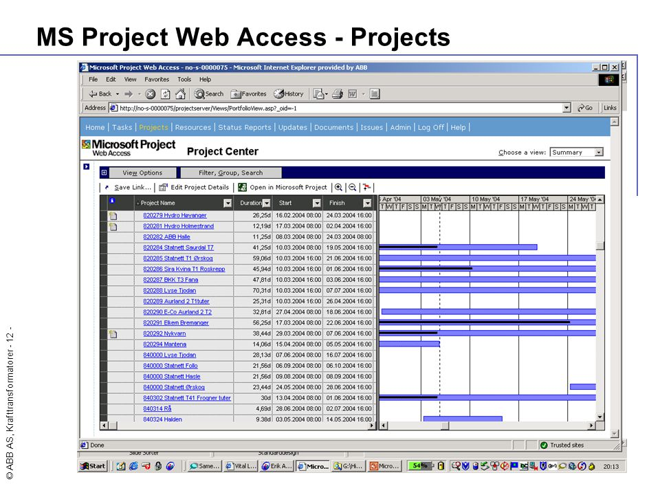 MS Project Web Access - Projects