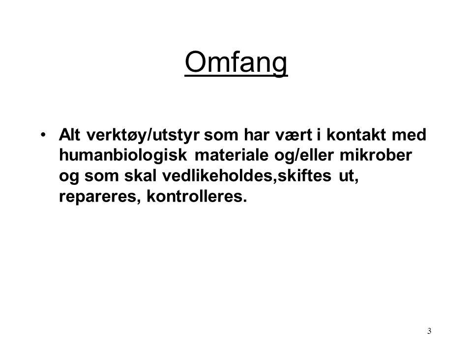Omfang