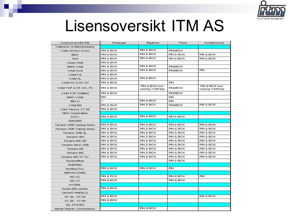Lisensoversikt ITM AS