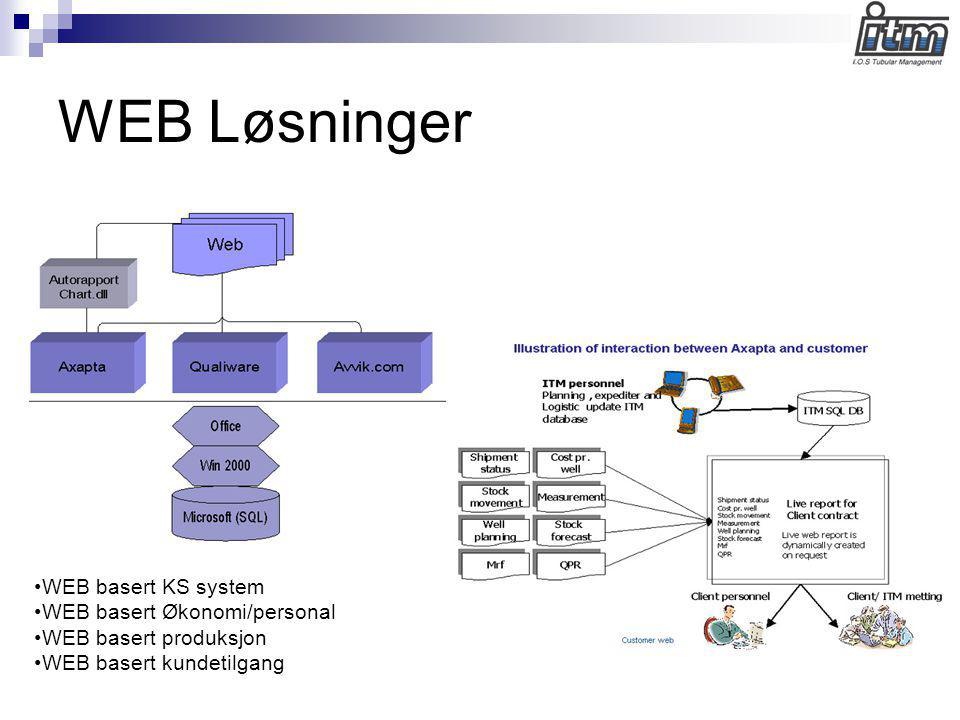 WEB Løsninger WEB basert KS system WEB basert Økonomi/personal