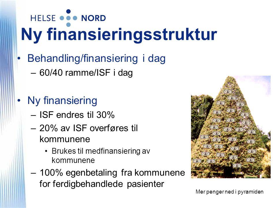 Ny finansieringsstruktur