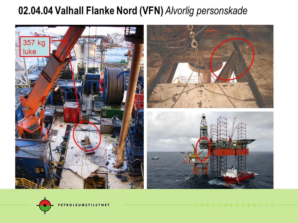 02.04.04 Valhall Flanke Nord (VFN) Alvorlig personskade