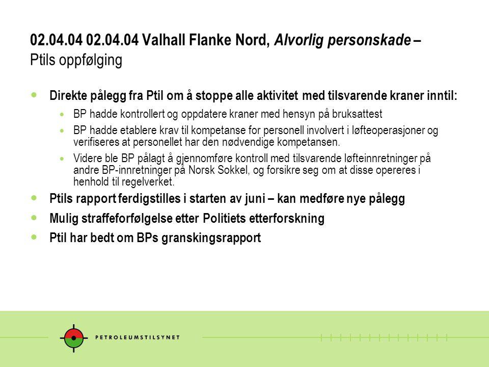 02.04.04 02.04.04 Valhall Flanke Nord, Alvorlig personskade – Ptils oppfølging