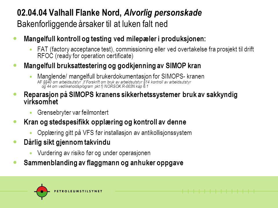 02.04.04 Valhall Flanke Nord, Alvorlig personskade Bakenforliggende årsaker til at luken falt ned